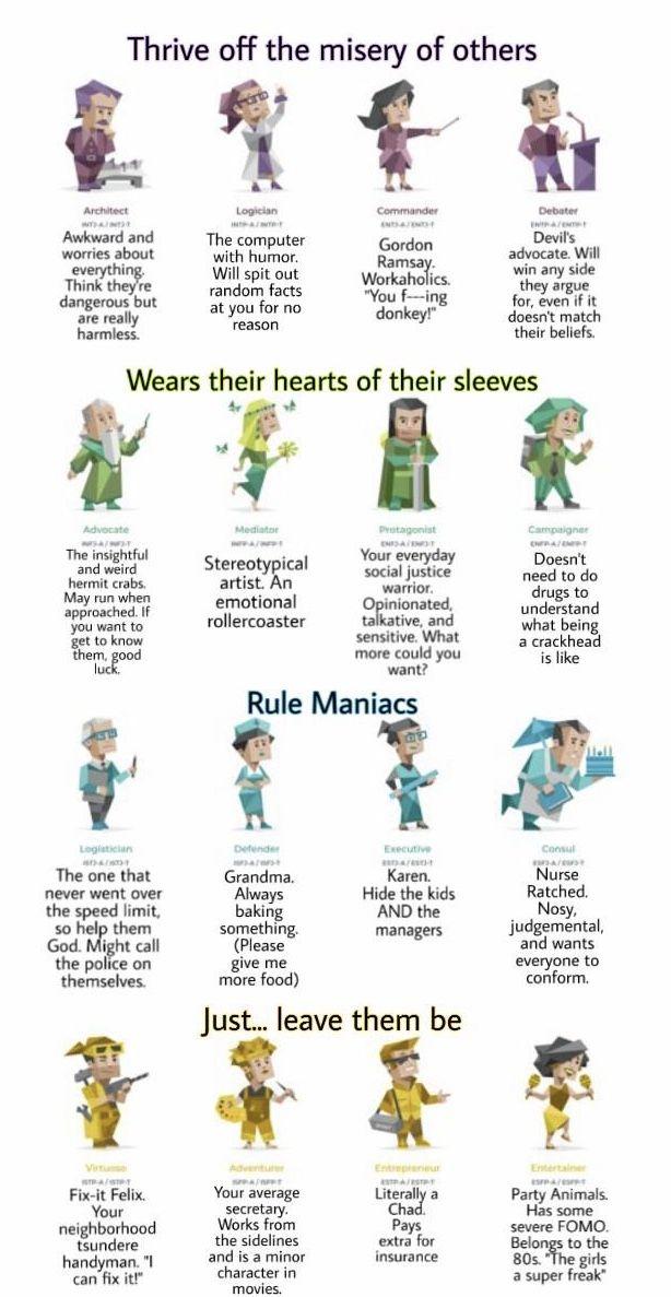 MBTI Stereotypes