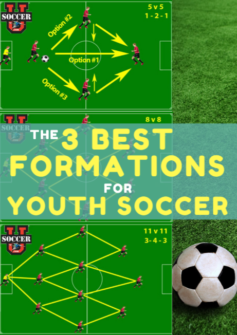 The 3 Best Formations For Youth Soccer Http Www Activekids Com Soccer Articles The 3 Best Formations For Soccer Workouts Youth Soccer Soccer Drills For Kids