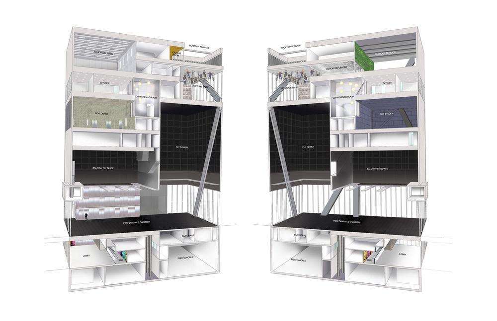 Nett Küchengerät Ausstellungsräume Dallas Bilder - Küchenschrank ...