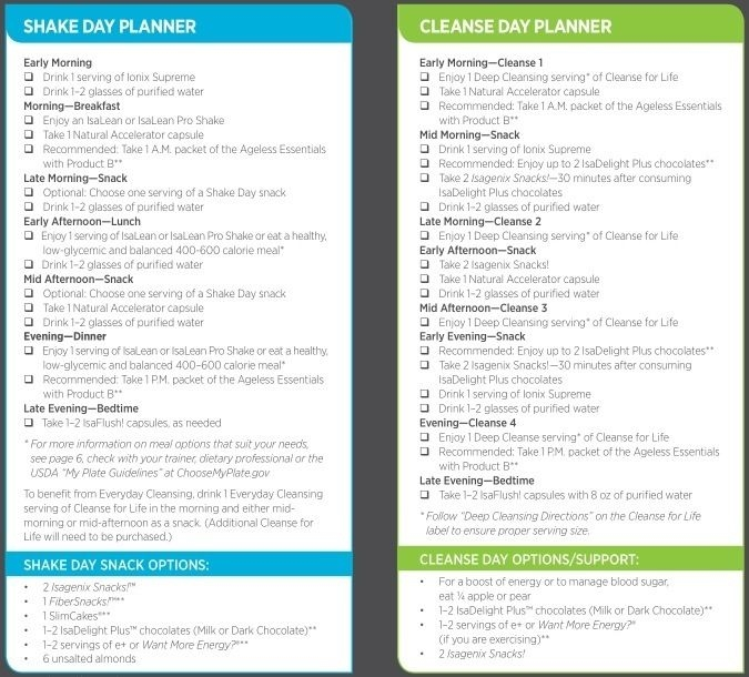 Print this guide out and put it on the Fridge :) It will only be needed for the first week and then it's just second nature :) https://www.facebook.com/mycleansepage #totalbodytransformation