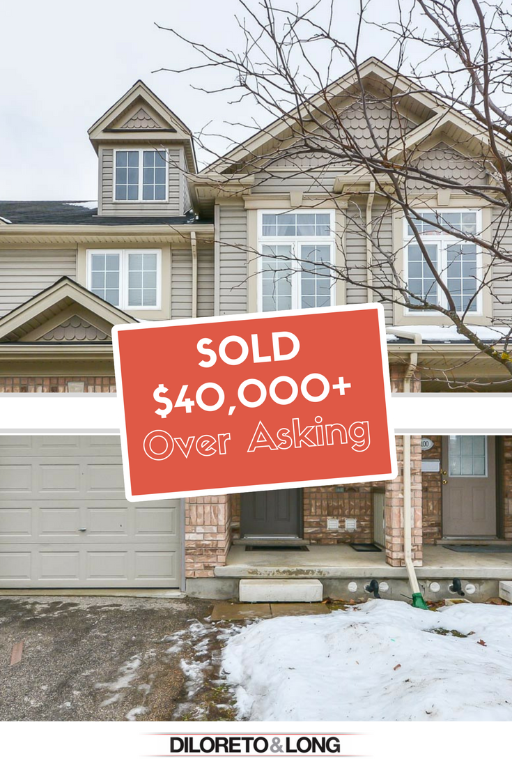 In Just 4 Days!   Nothing beats making a client happy!!  #RealEstate #Guelph #Realtor