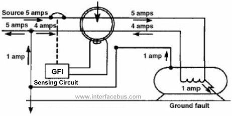gfci wiring diagram on gfci circuit gfi duplex outlet test. Black Bedroom Furniture Sets. Home Design Ideas