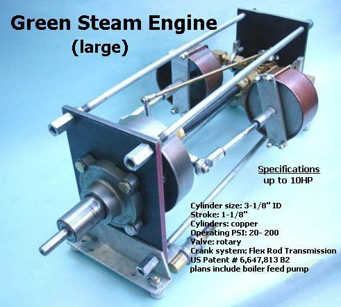 Hybrid Steam Engine Car Have A Of Battery S For Extra Buffer Acceleration And