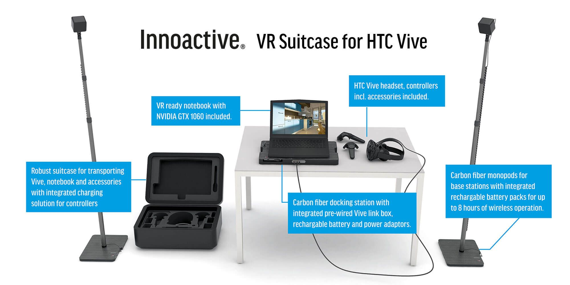 Innoactive S Vr Suitcase Is A Portable Self Contained Htc Vive Demo Station Htc Vive Htc Station