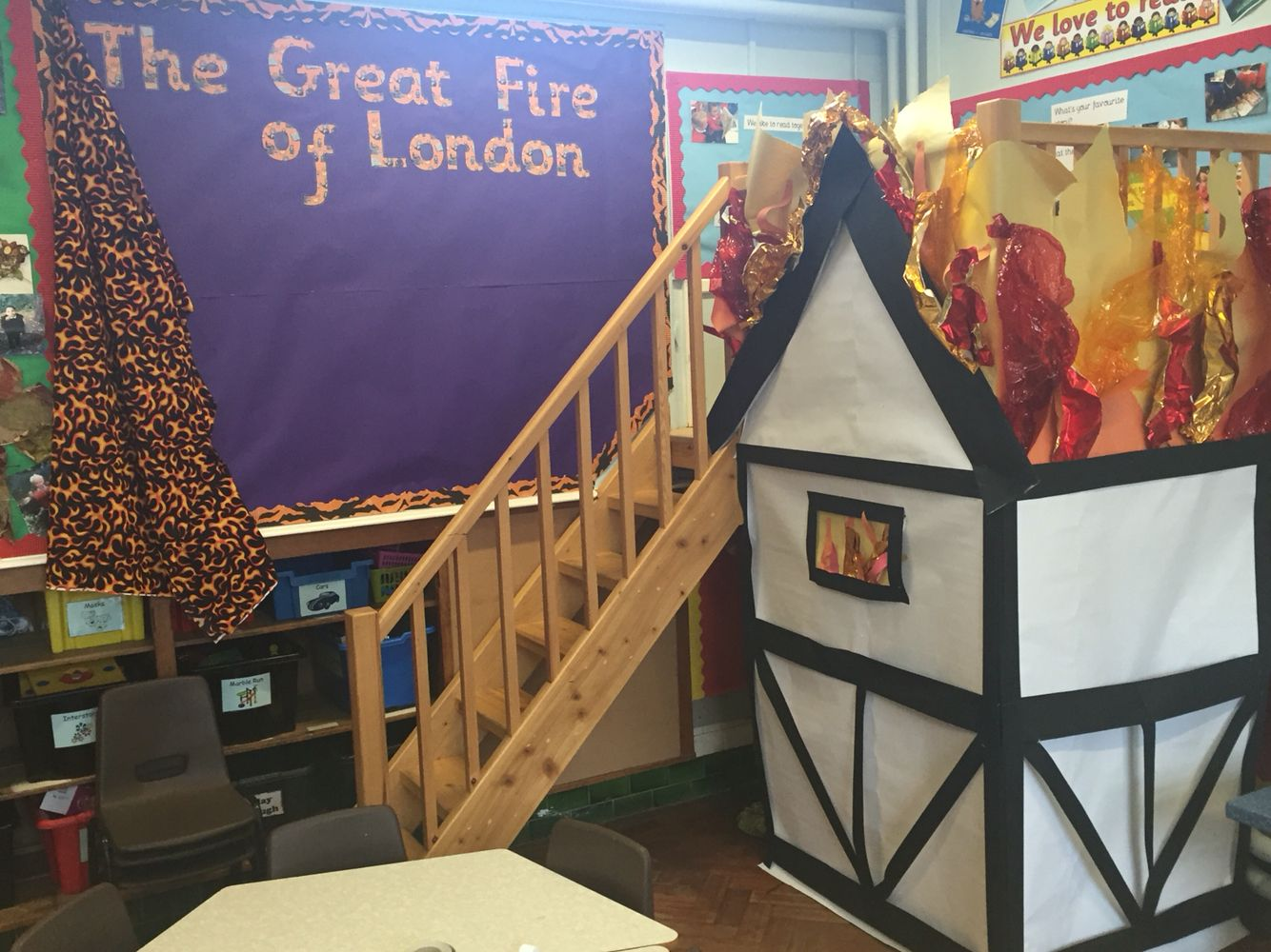 Great Fire Of London Classroom Display Ks1