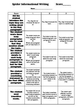 Informative Writing Rubric Spider Informative Essay  Informative