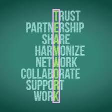 Image result for Unity Teamwork