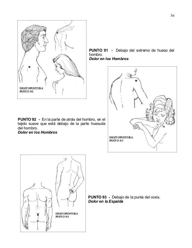 PUNTO 91 - Debajo del extremo de hueso del hombro. Dolor en los ...