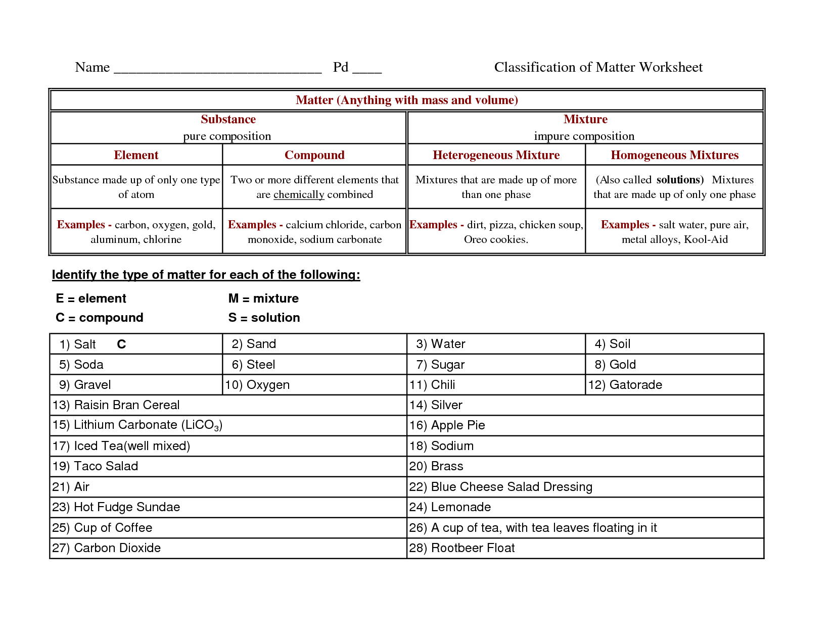 Classification Of Matter Worksheets