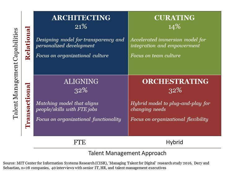 Pin By Itz My Com On Human Resource Management Pinterest