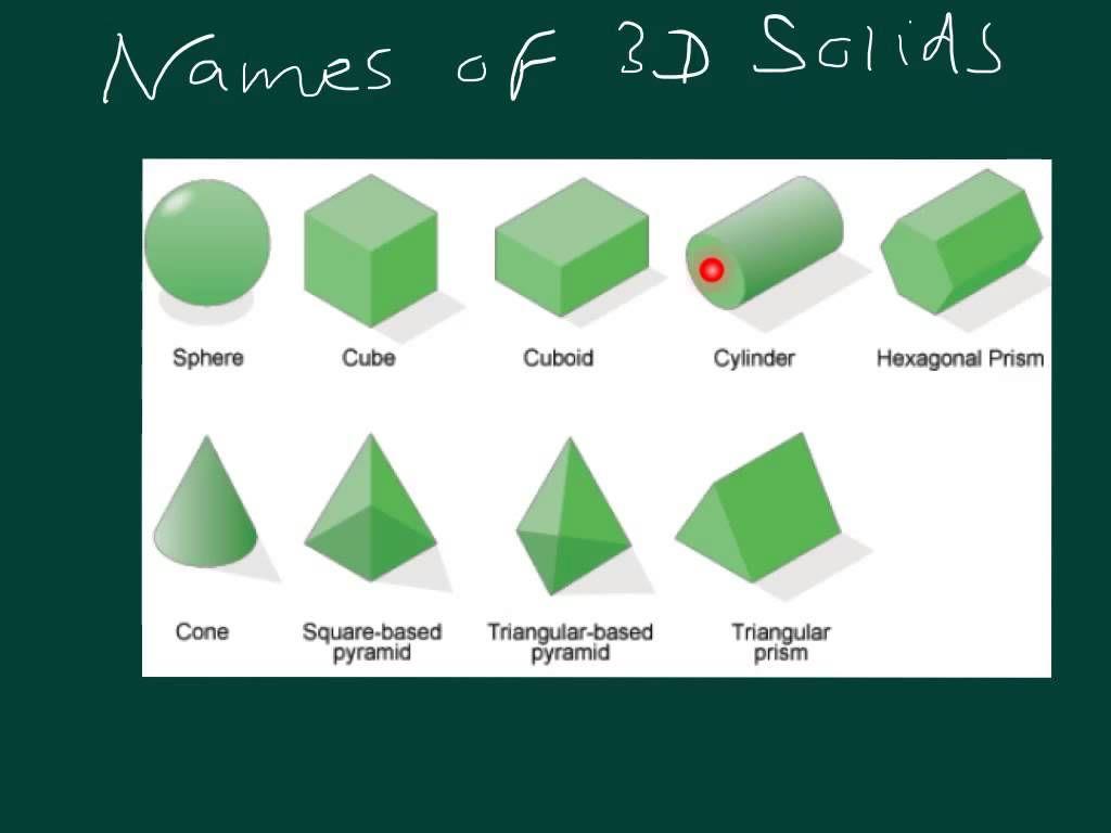 3d Figures Names Widescreen 2 Hd Wallpapers