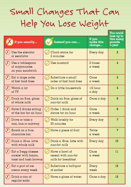 Great Ideas Health Fitness How To Stay Healthy Get Fit