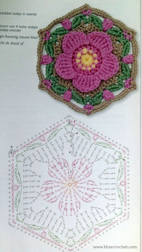 Pin by Yroslava on Вязание | Pinterest | Crochet, Granny squares and ...
