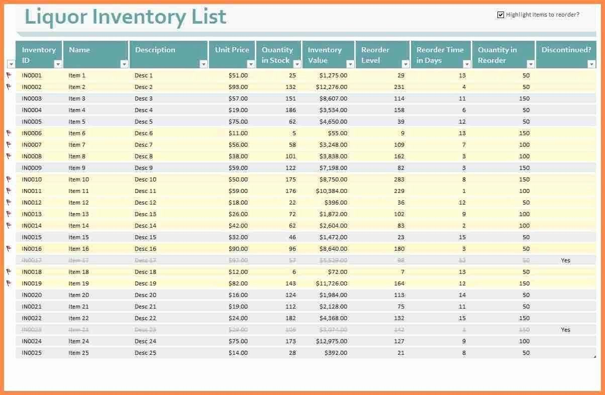 40 System Security Plan Template in 2020 Inventory