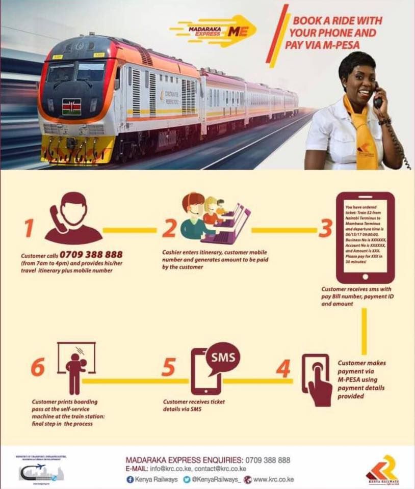 Nairobi To Mombasa Advance Train Booking Sgr Madaraka Express Kenyan Backpacker Train Booking Train Ticket Booking Train Tickets