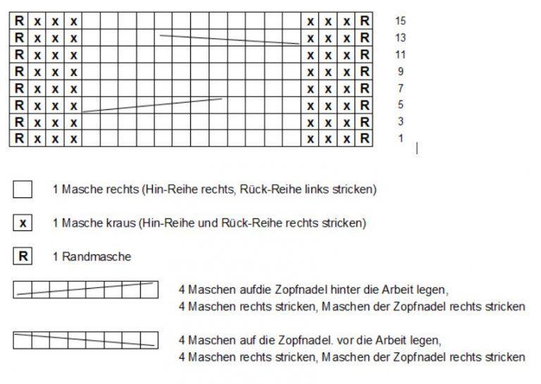 Photo of Freies Muster: Stricken Sie ein Kabelstirnband