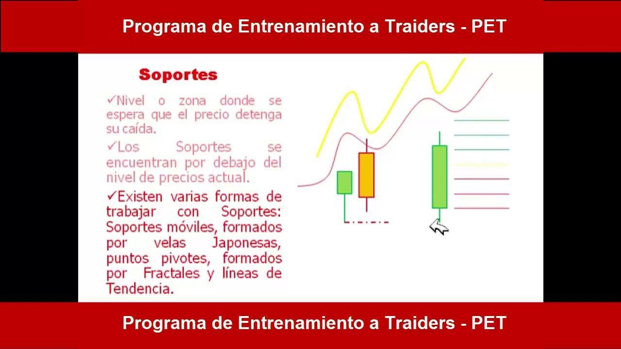 Apuntes bolsa forex interpretacion graficas