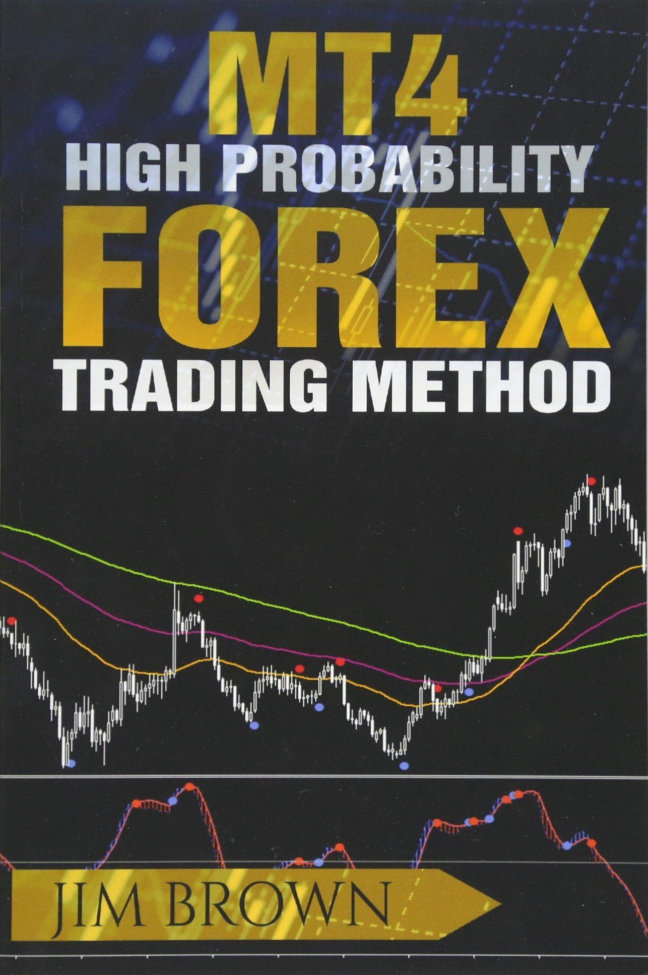 Free Download Mt4 High Probability Forex Trading Method By Jim