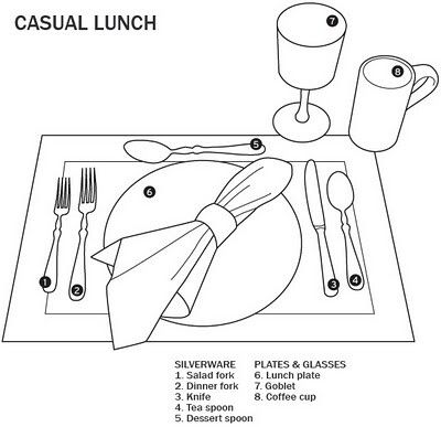 Casual lunch table setting - Dessert spoon or fork can be placed above dinner plate. Bread Plate can be placed above forks on left.  sc 1 st  Pinterest & Casual. | Reglas de Etiqueta. Rules of Etiquette | Pinterest ...