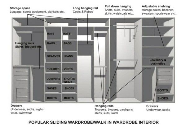 Wardrobe 2019 Planner Pax In …Home Bedroom WardrobeCloset f6g7by