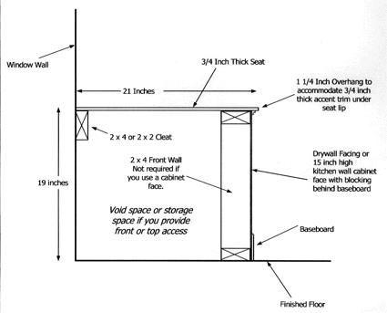 Window Seat Plan Ask The Builder Window Seat Storage Diy Window Seat Window Seat Kitchen