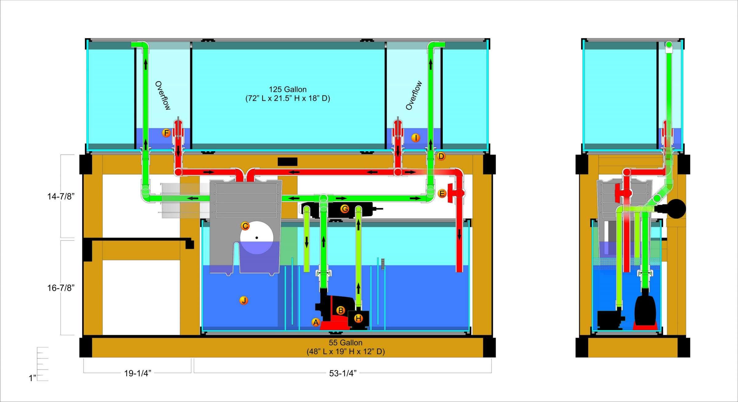 Aquarium Sump Plumbing | Aquarium setup | Pinterest ...