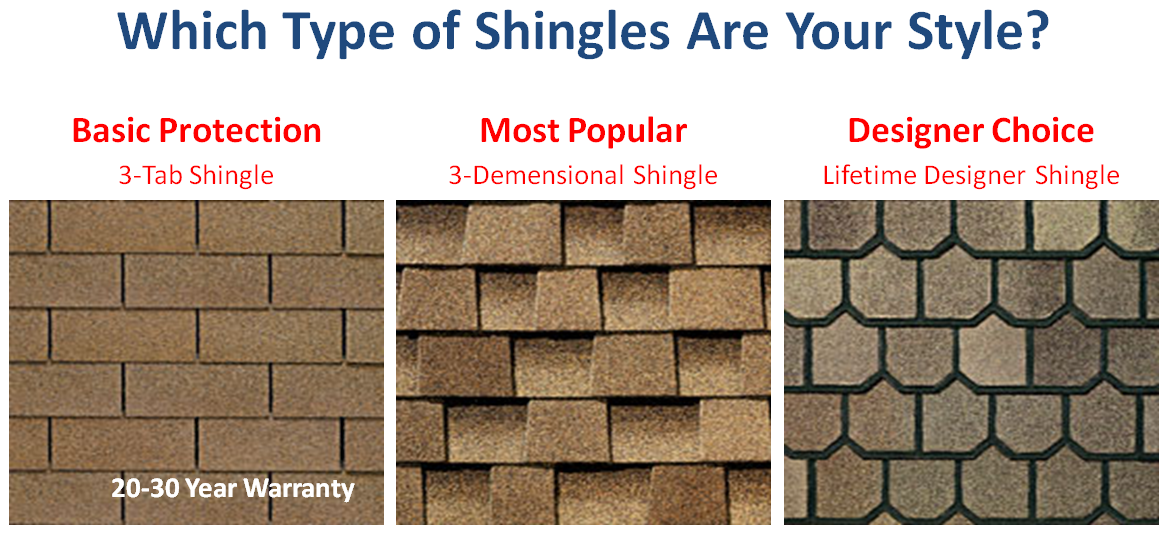 Roof Shingle Styles And Colors Google Search Types Of Roof