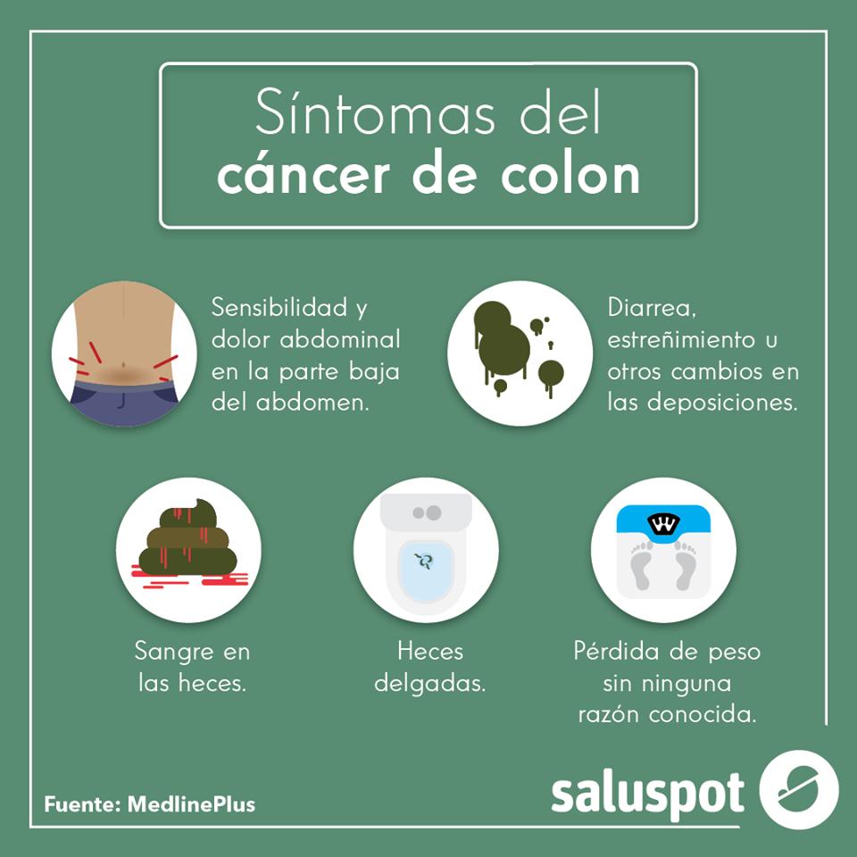 Cancer de colon sintomas fotos