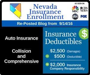 Auto Insurance: Collision and Comprehensive Deductible ...