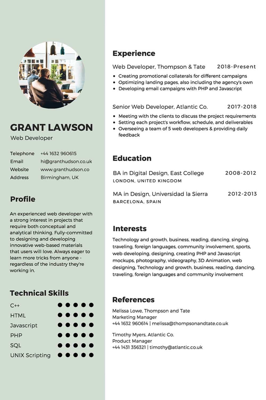 รับทำ Portfolio รับทำ Resume ช่วยพรีเซนต์ตัวคุณให้น่าสนใจ