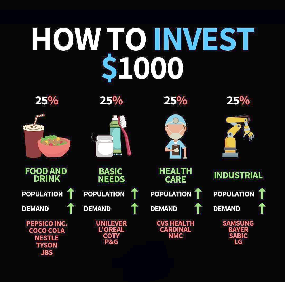Home Business Ideas Kannada such Direct Investment