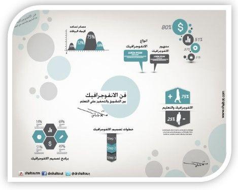 مجله التعليم الالكترونى Map Screenshot Map Screenshots