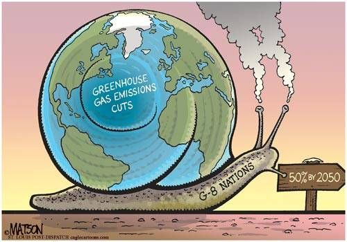Global Warming Cartoons Global Warming Editorial Cartoon Earth