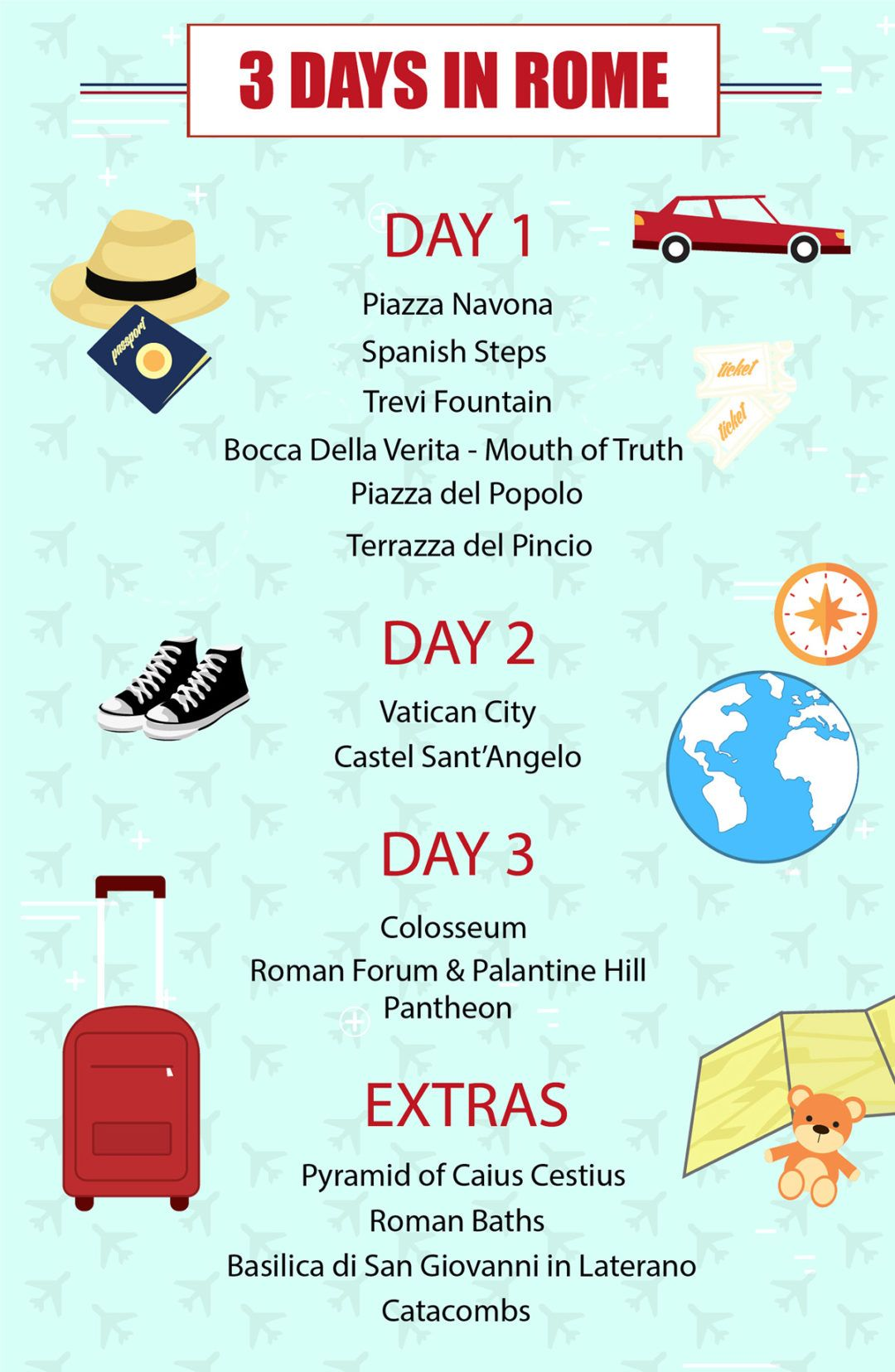 Loading...   Rome itinerary, Italy travel, 20 days in rome