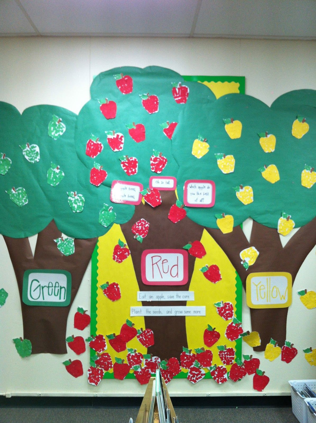 Library Learners Apples Hnny Appleseed Activity
