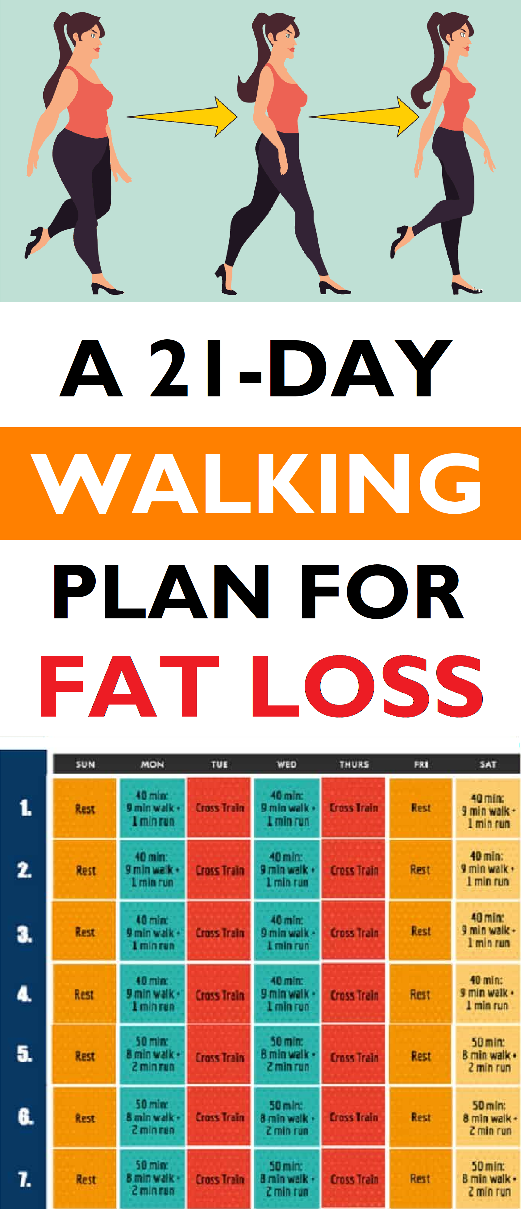 a 21-day walking plan for fat loss | how to exercise with no gym fee