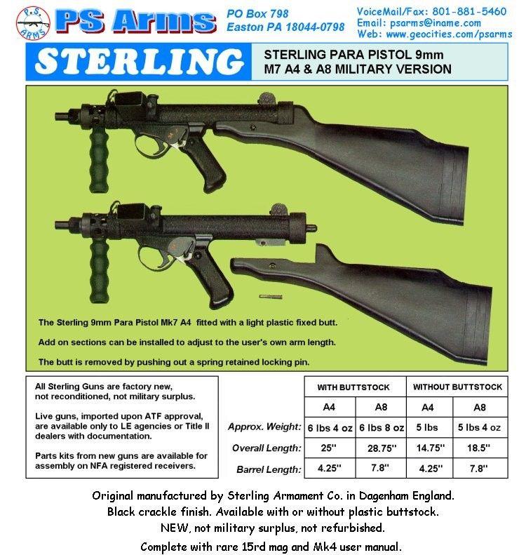 Пистолет-пулемёт Стерлинг / Sterling submachine