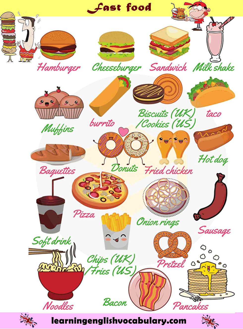 Fast food - ordering fast food vocabulary | Ingles | English