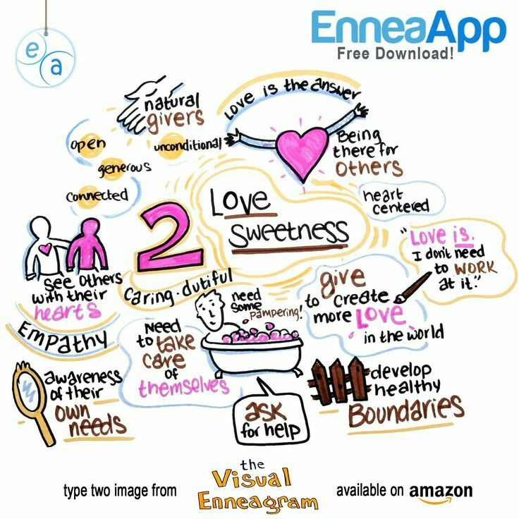 Enneagram type 2 Brain Infographic Pinterest
