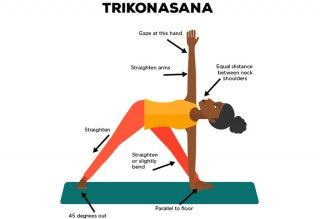 how to do the trikonasana and what are its benefits