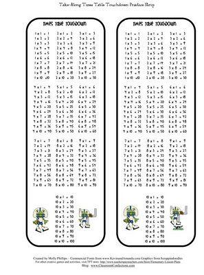 Free times table chart printable file folder games for Rtu 5th sem time table