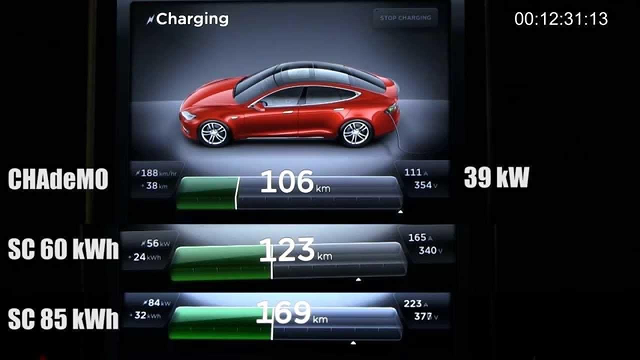 Tesla Model S Charging On Chademo Vs Supercharger Tesla Model S Tesla Model Tesla