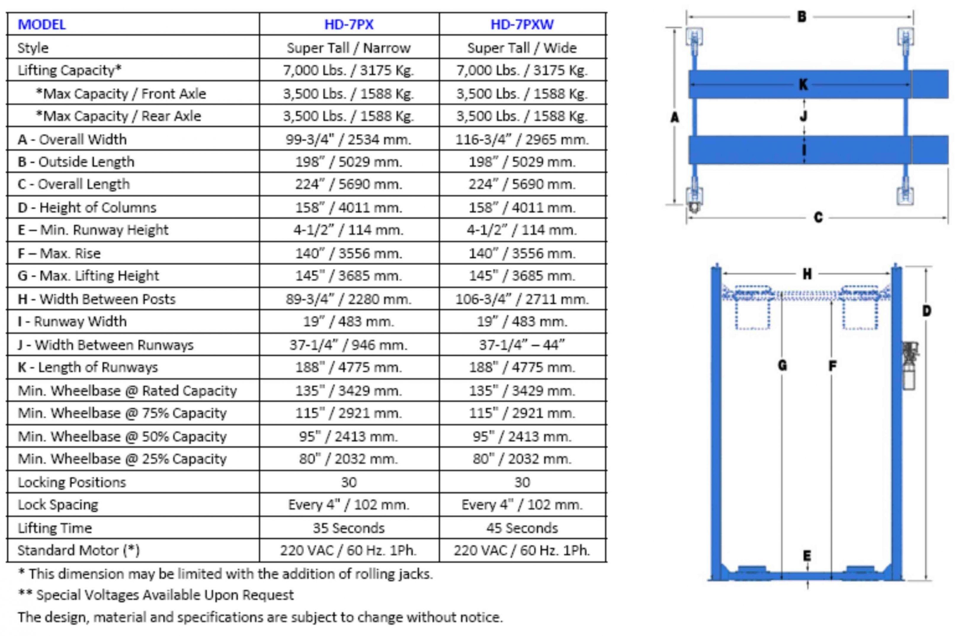 Standard Double Wide Garage Door Size Httpvoteno123