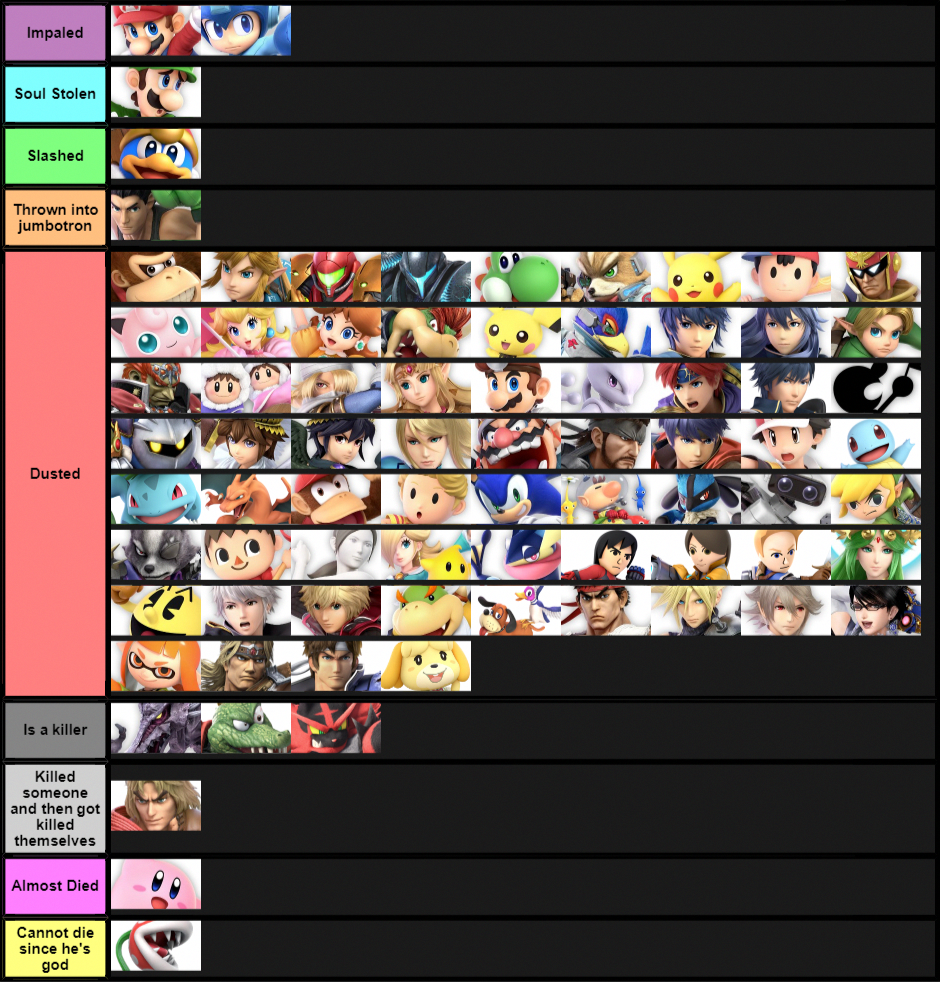 Ultimate Tier List Based on How Fighters Died in Trailers ...
