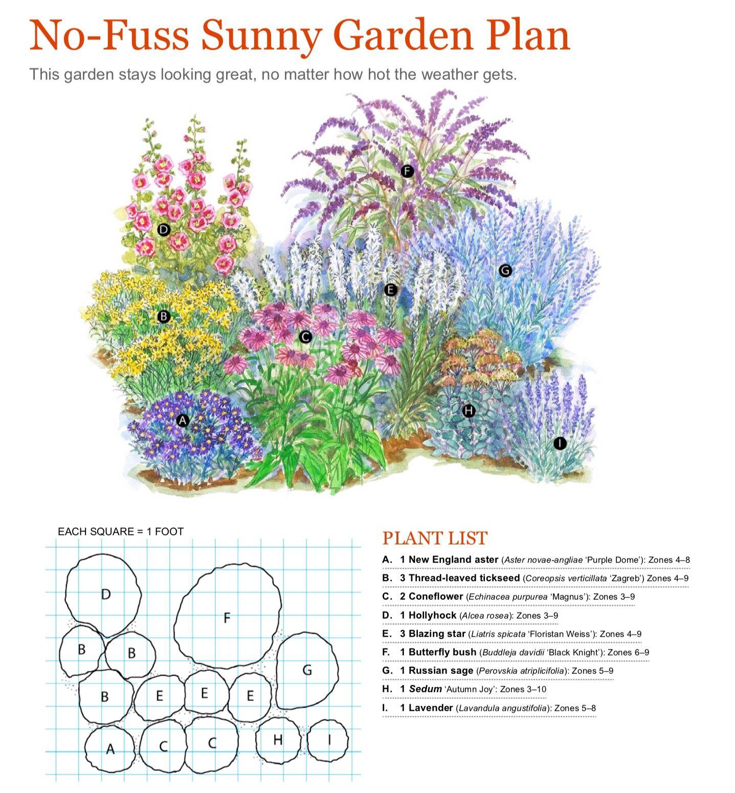 No Fuss Sunny Garden Plan Flower Garden Plans Garden Planning Garden Yard Ideas