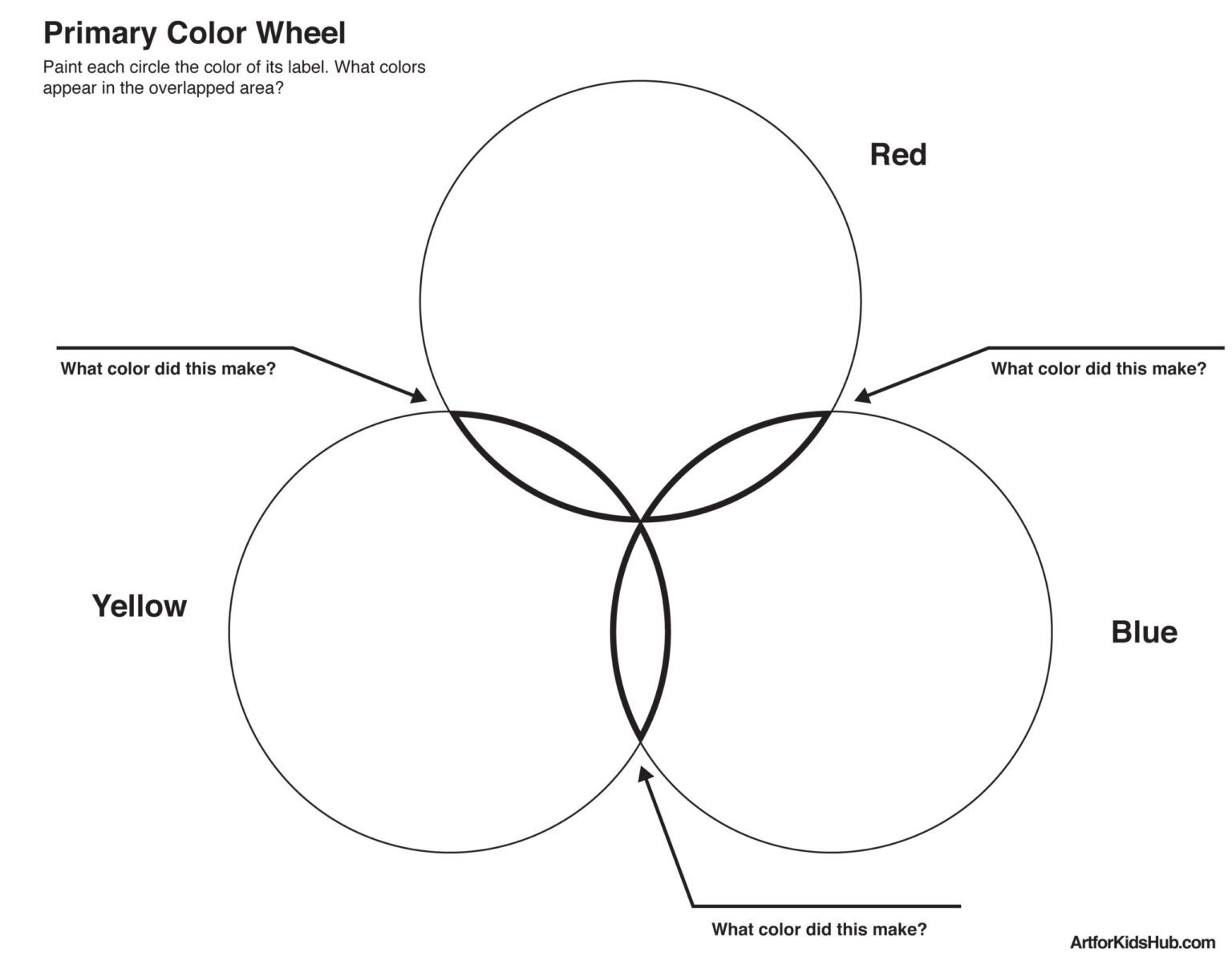 New Coloring Pages Primarycolorwheel Wheel Free Of