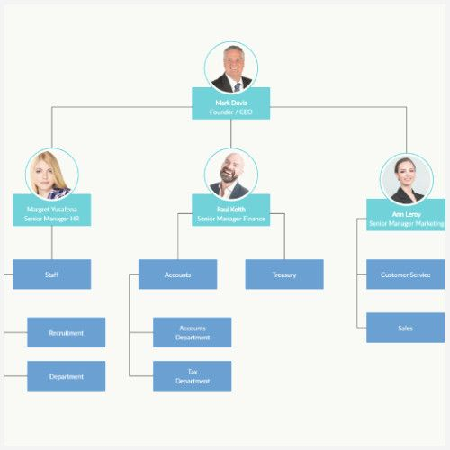 54 Free Visio Org Chart Template Collection In 2020