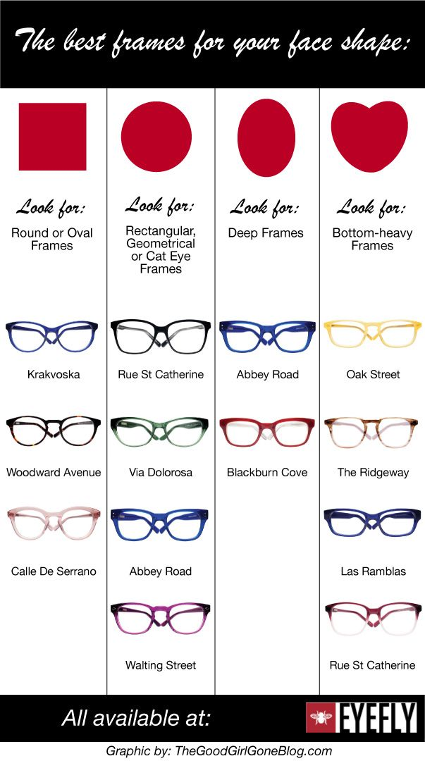 How To Pick Eyeglass Frame Color : How to choose the right #glasses for your face shape ...