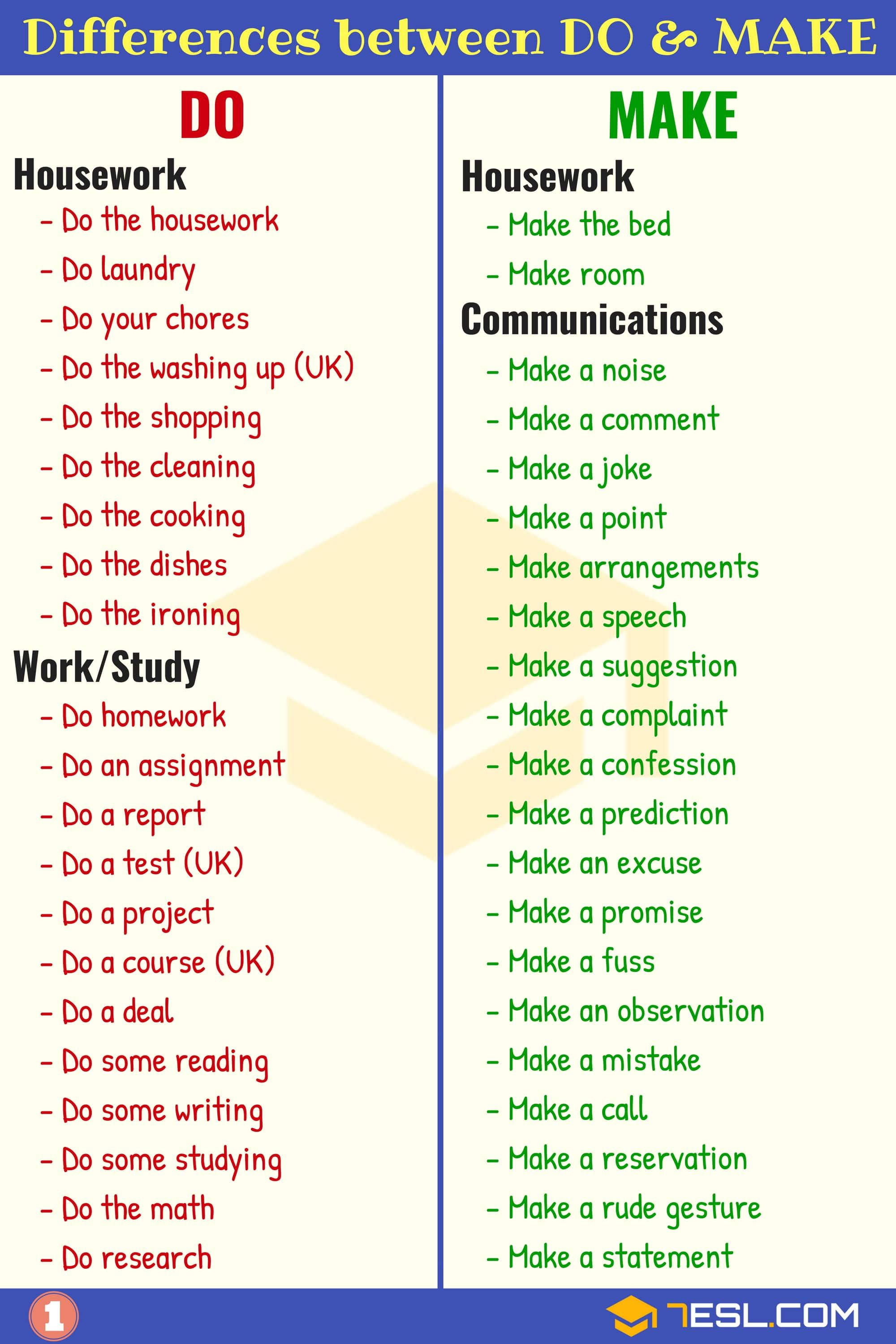 Do Vs Make Difference Between Do And Make In English
