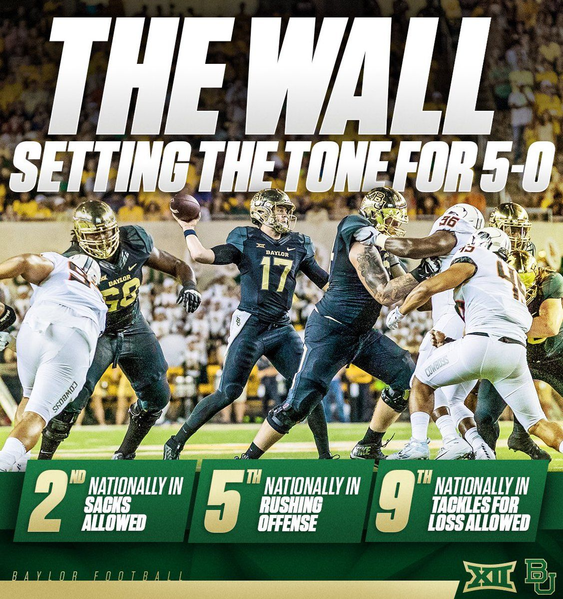 Baylor College football, Sports, Comic books